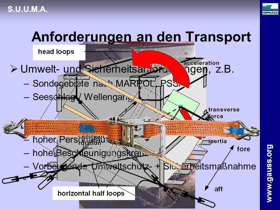www.gauss.org S.U.U.M.A. Umwelt- und Sicherheitsanforderungen, z.B.