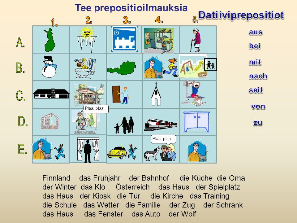 Finnland das Frühjahr der Bahnhof die Küche die Oma der Winter das Klo Österreich das Haus der Spielplatz das Haus der Kiosk die Tür die Kirche das Tr