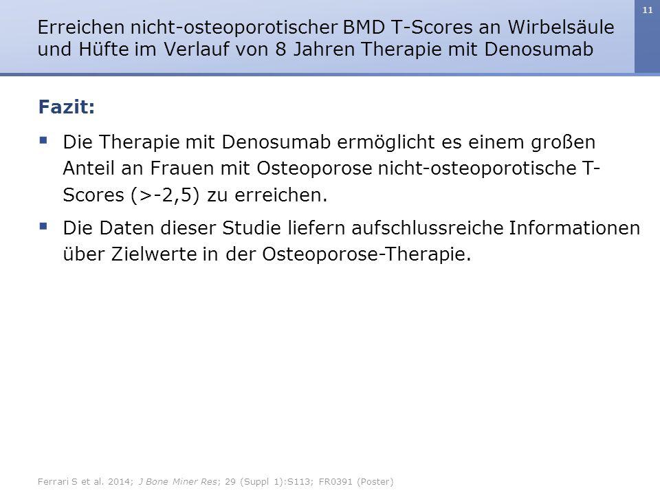 11  Die Therapie mit Denosumab ermöglicht es einem großen Anteil an Frauen mit Osteoporose nicht-osteoporotische T- Scores (>-2,5) zu erreichen.  Di
