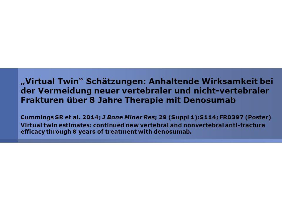 """""""Virtual Twin Schätzungen: Anhaltende Wirksamkeit bei der Vermeidung neuer vertebraler und nicht-vertebraler Frakturen über 8 Jahre Therapie mit Denosumab Cummings SR et al."""
