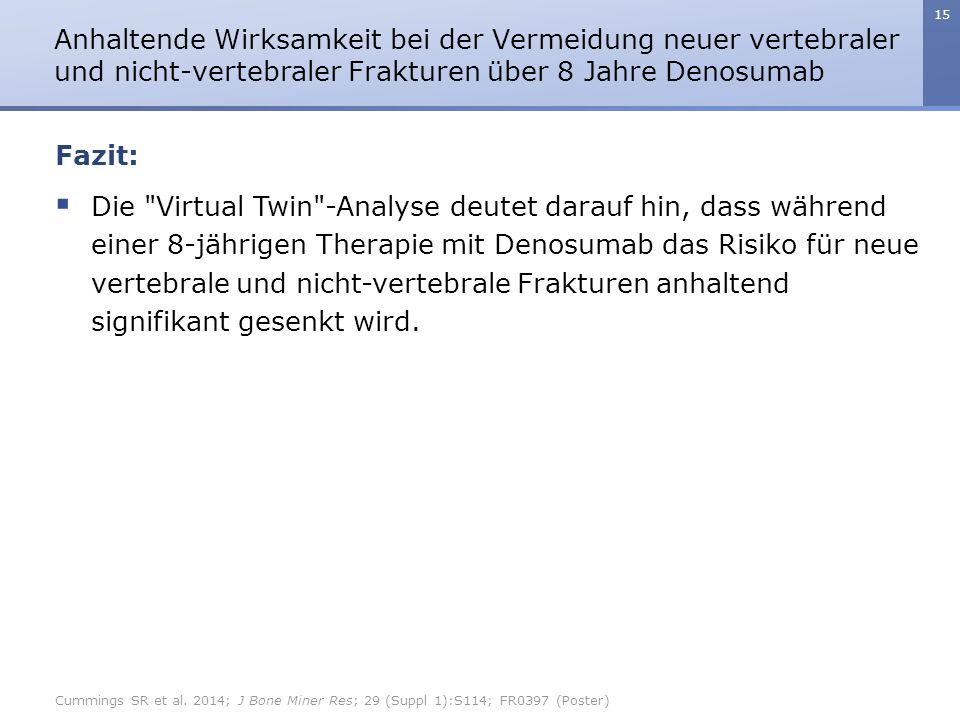 15  Die Virtual Twin -Analyse deutet darauf hin, dass während einer 8-jährigen Therapie mit Denosumab das Risiko für neue vertebrale und nicht-vertebrale Frakturen anhaltend signifikant gesenkt wird.