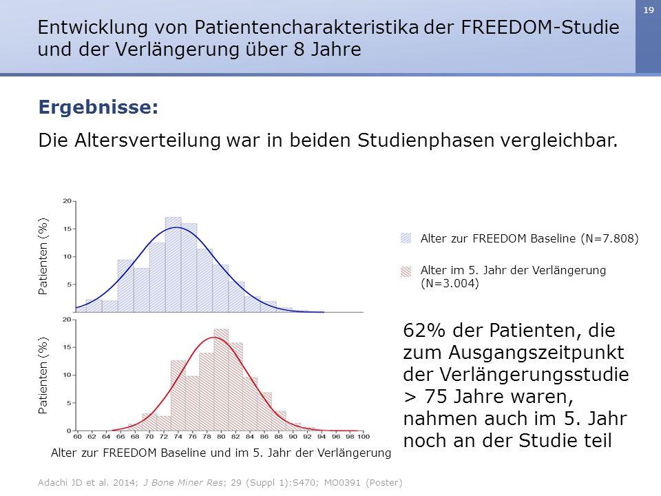19 Die Altersverteilung war in beiden Studienphasen vergleichbar. Entwicklung von Patientencharakteristika der FREEDOM-Studie und der Verlängerung übe