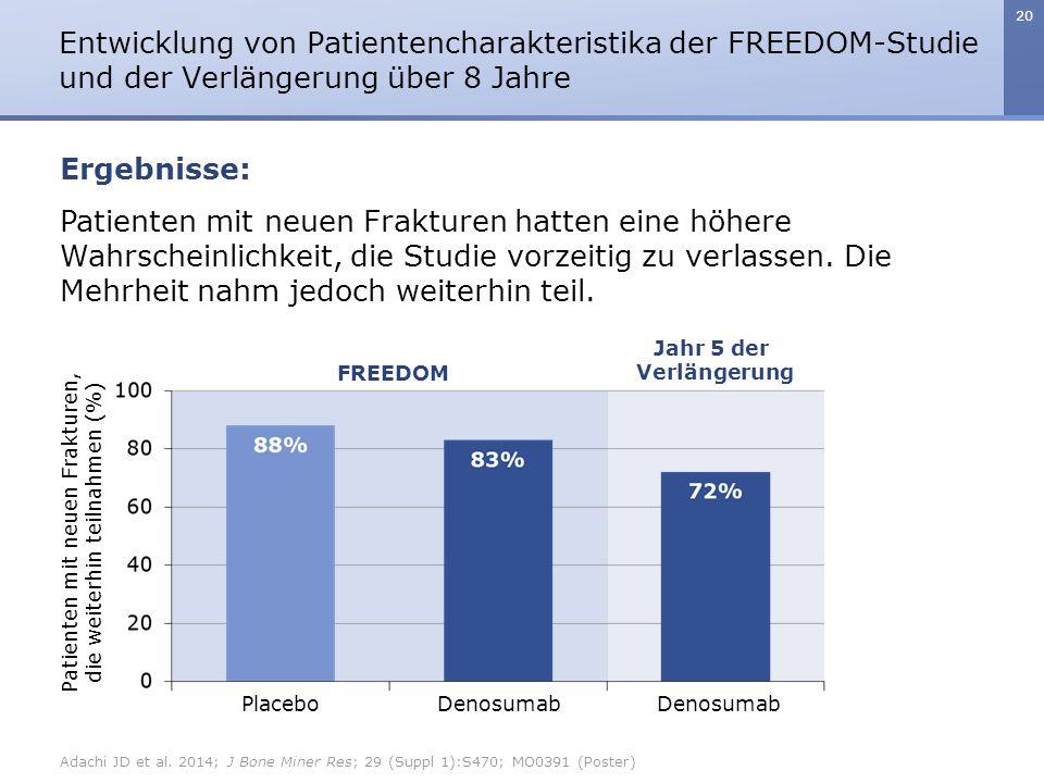 20 Patienten mit neuen Frakturen hatten eine höhere Wahrscheinlichkeit, die Studie vorzeitig zu verlassen. Die Mehrheit nahm jedoch weiterhin teil. En