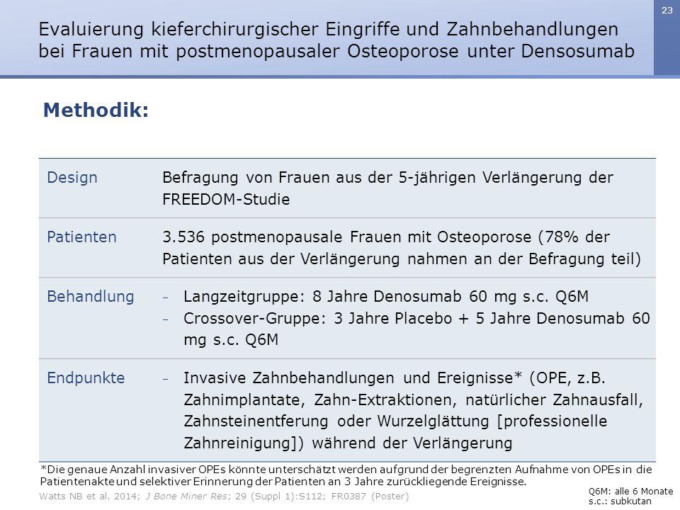 23 Evaluierung kieferchirurgischer Eingriffe und Zahnbehandlungen bei Frauen mit postmenopausaler Osteoporose unter Densosumab Design Befragung von Fr