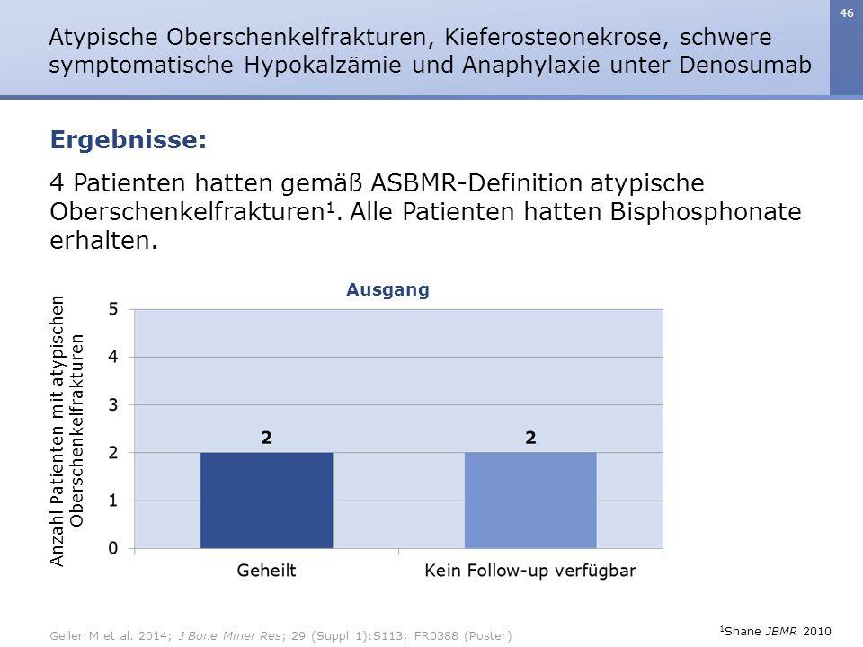 46 4 Patienten hatten gemäß ASBMR-Definition atypische Oberschenkelfrakturen 1. Alle Patienten hatten Bisphosphonate erhalten. Atypische Oberschenkelf