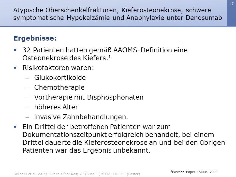 47  32 Patienten hatten gemäß AAOMS-Definition eine Osteonekrose des Kiefers. 1  Risikofaktoren waren: Glukokortikoide Chemotherapie Vortherapie