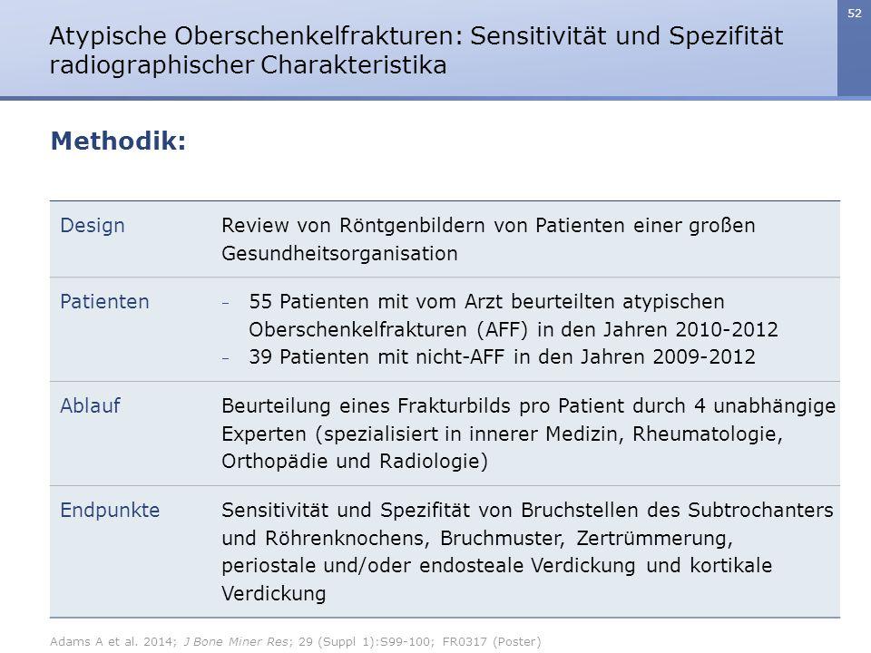 52 Atypische Oberschenkelfrakturen: Sensitivität und Spezifität radiographischer Charakteristika Design Review von Röntgenbildern von Patienten einer