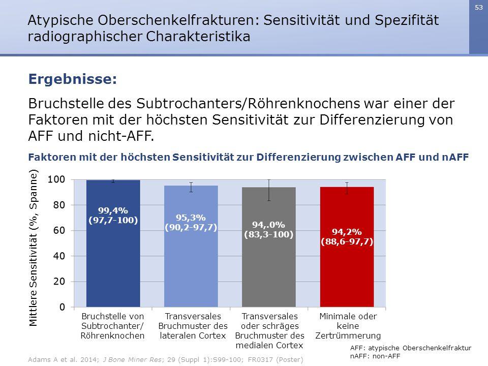 53 Bruchstelle des Subtrochanters/Röhrenknochens war einer der Faktoren mit der höchsten Sensitivität zur Differenzierung von AFF und nicht-AFF. Atypi