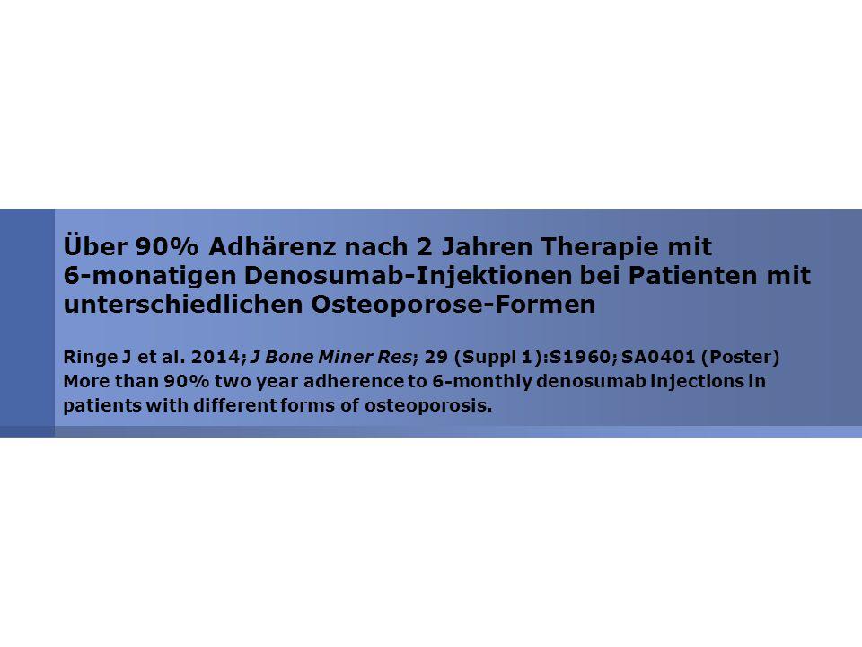 Über 90% Adhärenz nach 2 Jahren Therapie mit 6-monatigen Denosumab-Injektionen bei Patienten mit unterschiedlichen Osteoporose-Formen Ringe J et al.