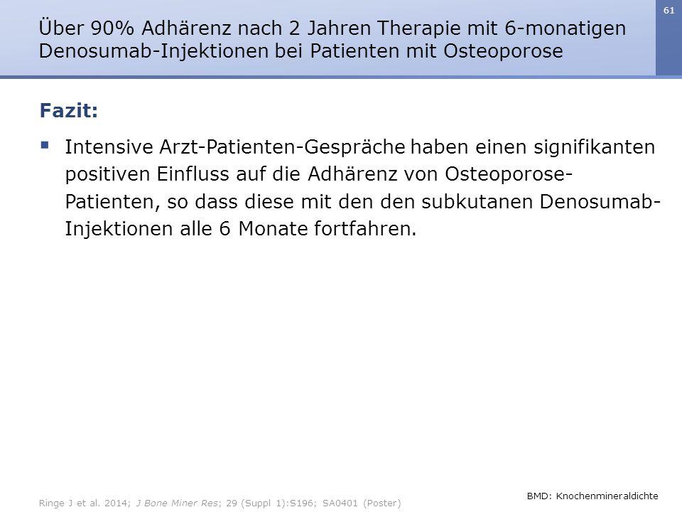 61  Intensive Arzt-Patienten-Gespräche haben einen signifikanten positiven Einfluss auf die Adhärenz von Osteoporose- Patienten, so dass diese mit de