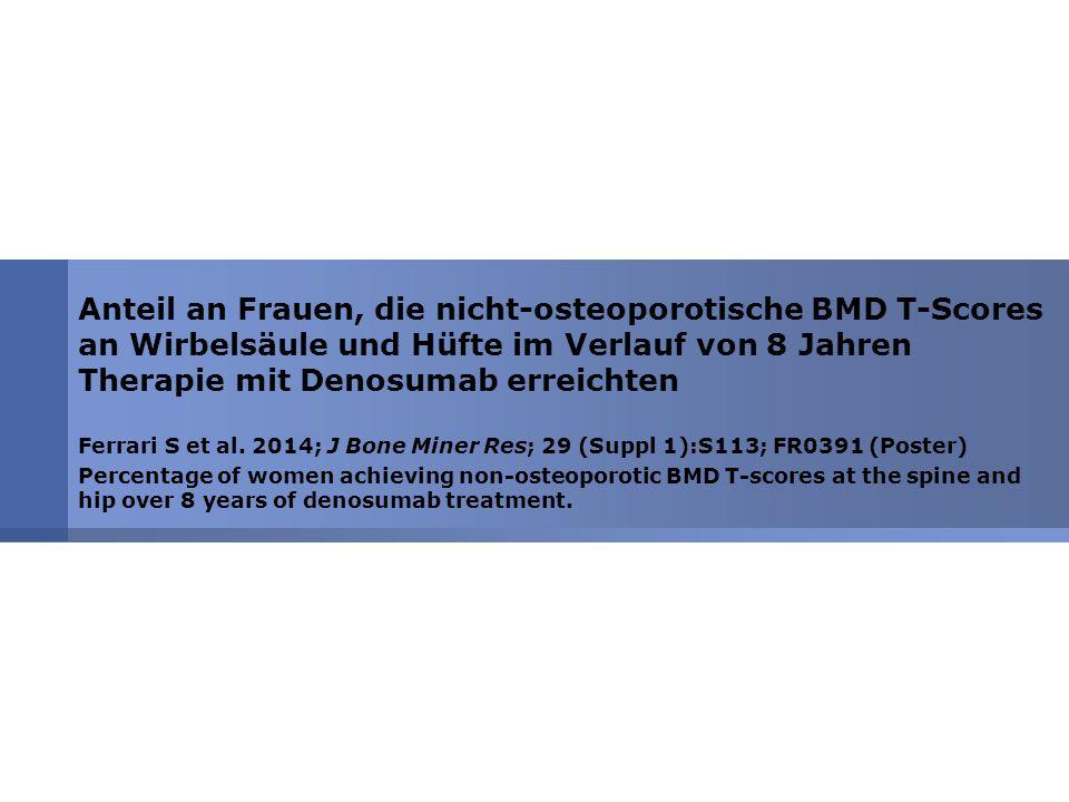 Anteil an Frauen, die nicht-osteoporotische BMD T-Scores an Wirbelsäule und Hüfte im Verlauf von 8 Jahren Therapie mit Denosumab erreichten Ferrari S et al.