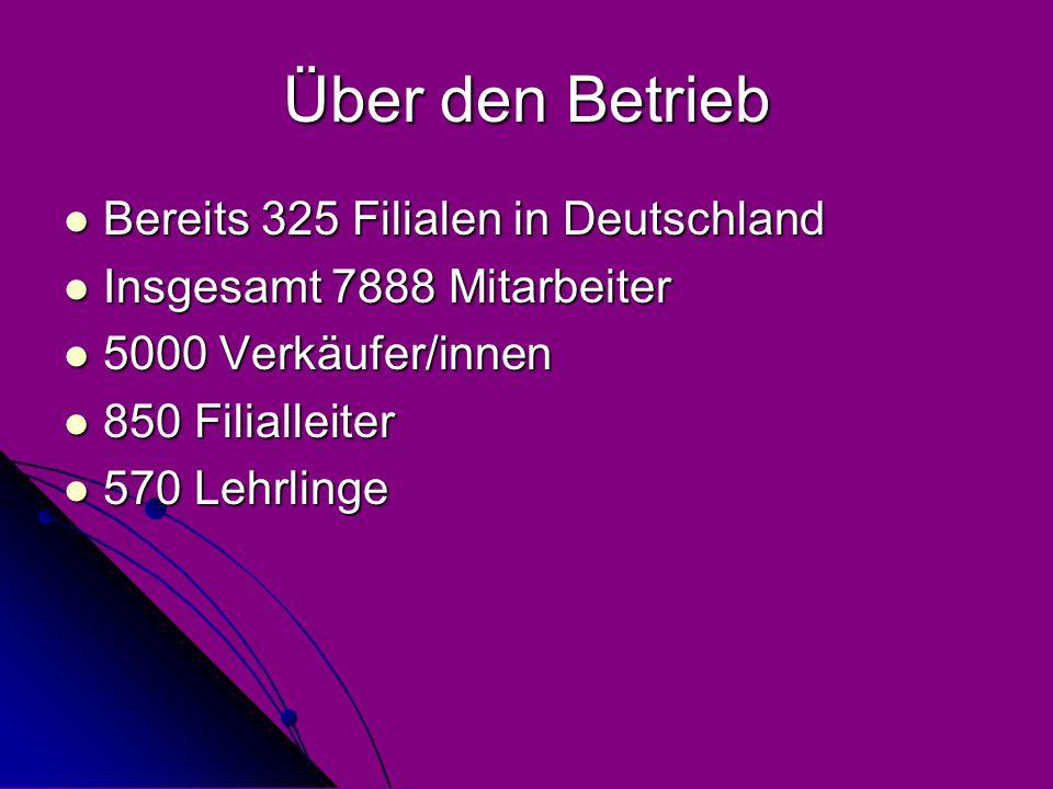 Über den Betrieb Bereits 325 Filialen in Deutschland Bereits 325 Filialen in Deutschland Insgesamt 7888 Mitarbeiter Insgesamt 7888 Mitarbeiter 5000 Verkäufer/innen 5000 Verkäufer/innen 850 Filialleiter 850 Filialleiter 570 Lehrlinge 570 Lehrlinge