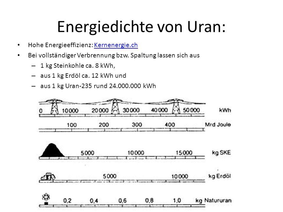 Energiedichte von Uran: Hohe Energieeffizienz: Kernenergie.chKernenergie.ch Bei vollständiger Verbrennung bzw. Spaltung lassen sich aus – 1 kg Steinko