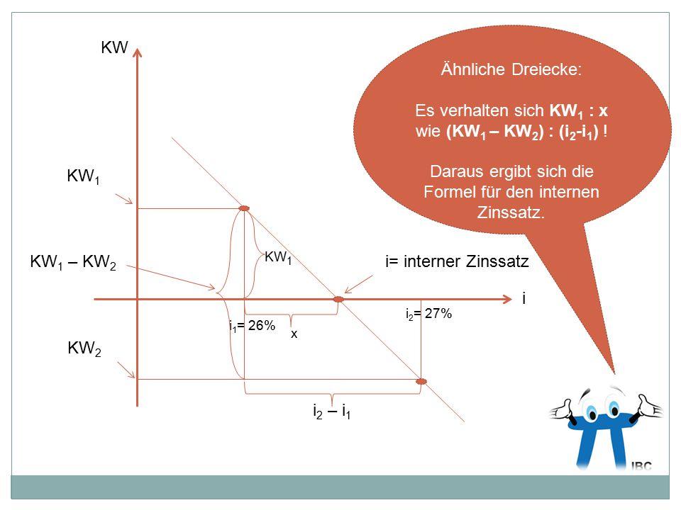 KW 1 KW 2 KW 1 – KW 2 i 2 = 27% i 1 = 26% i= interner Zinssatz i 2 – i 1 Ähnliche Dreiecke: Es verhalten sich KW 1 : x wie (KW 1 – KW 2 ) : (i 2 -i 1