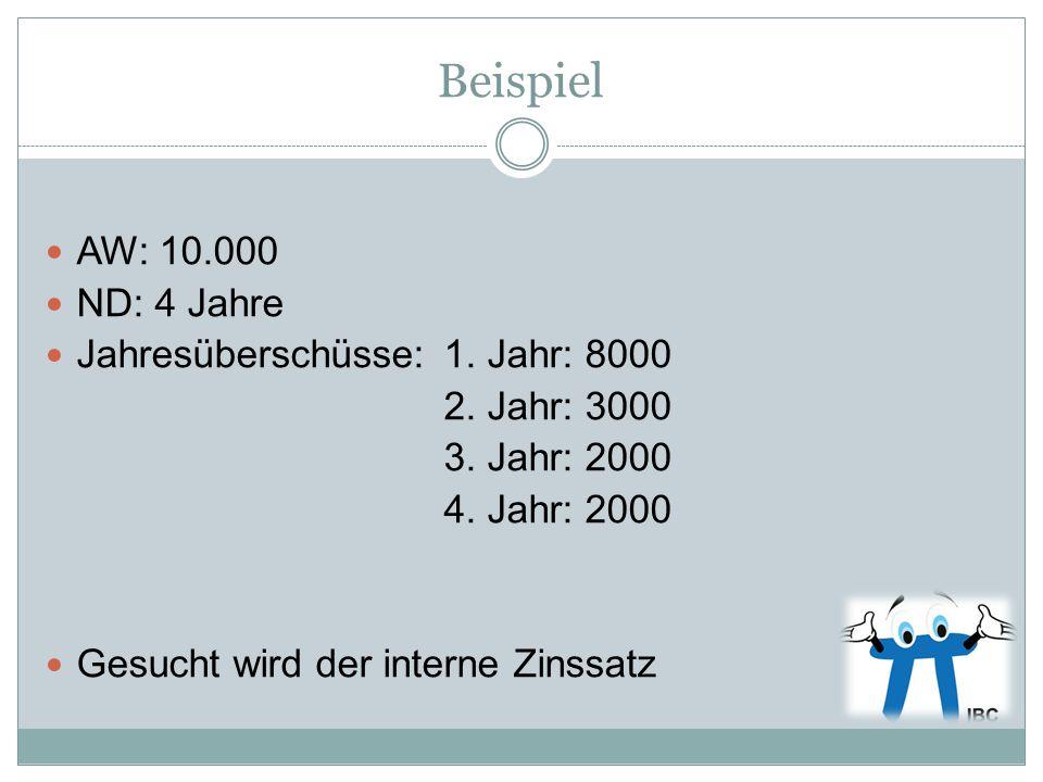 Beispiel AW: 10.000 ND: 4 Jahre Jahresüberschüsse: 1. Jahr: 8000 2. Jahr: 3000 3. Jahr: 2000 4. Jahr: 2000 Gesucht wird der interne Zinssatz
