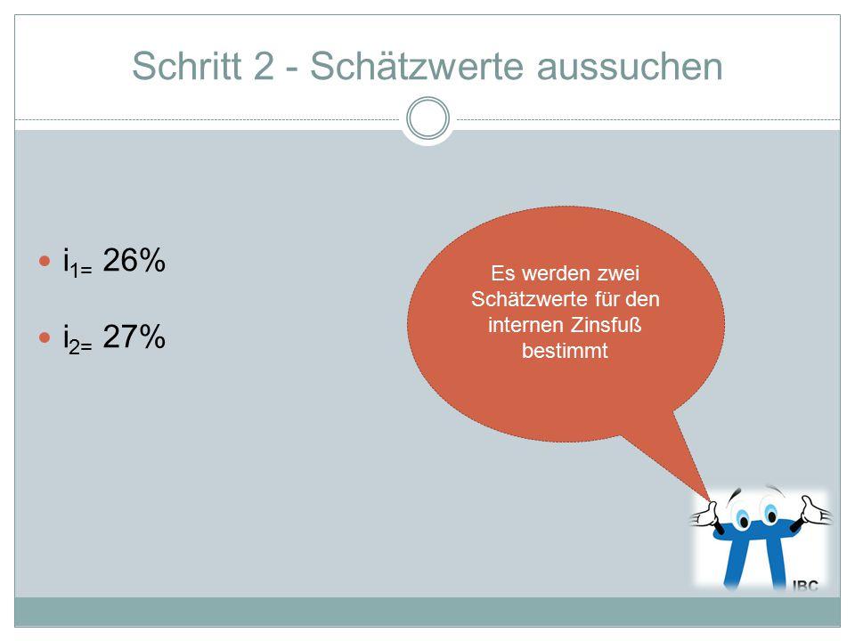 Schritt 2 - Schätzwerte aussuchen i 1= 26% i 2= 27% Es werden zwei Schätzwerte für den internen Zinsfuß bestimmt
