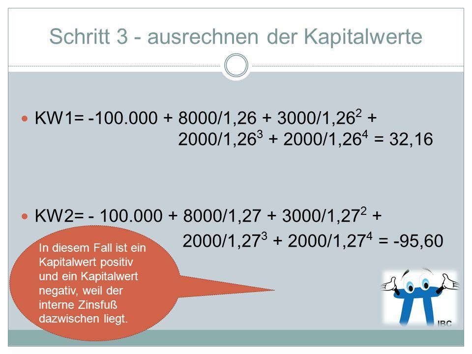 Schritt 3 - ausrechnen der Kapitalwerte KW1= -100.000 + 8000/1,26 + 3000/1,26 2 + 2000/1,26 3 + 2000/1,26 4 = 32,16 KW2= - 100.000 + 8000/1,27 + 3000/