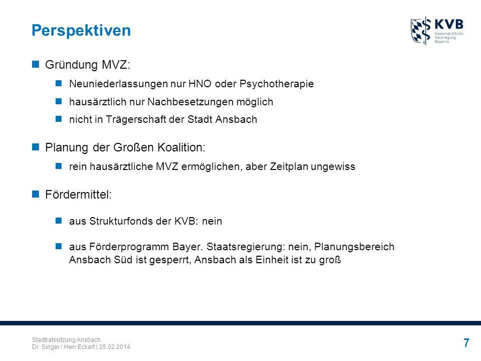 Stadtratssitzung Ansbach Dr.