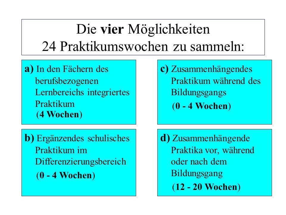 Die vier Möglichkeiten 24 Praktikumswochen zu sammeln: b) Ergänzendes schulisches Praktikum im Differenzierungsbereich (0 - 4 Wochen) d) Zusammenhängende Praktika vor, während oder nach dem Bildungsgang (12 - 20 Wochen) c) Zusammenhängendes Praktikum während des Bildungsgangs (0 - 4 Wochen) a) In den Fächern des berufsbezogenen Lernbereichs integriertes Praktikum (4 Wochen)