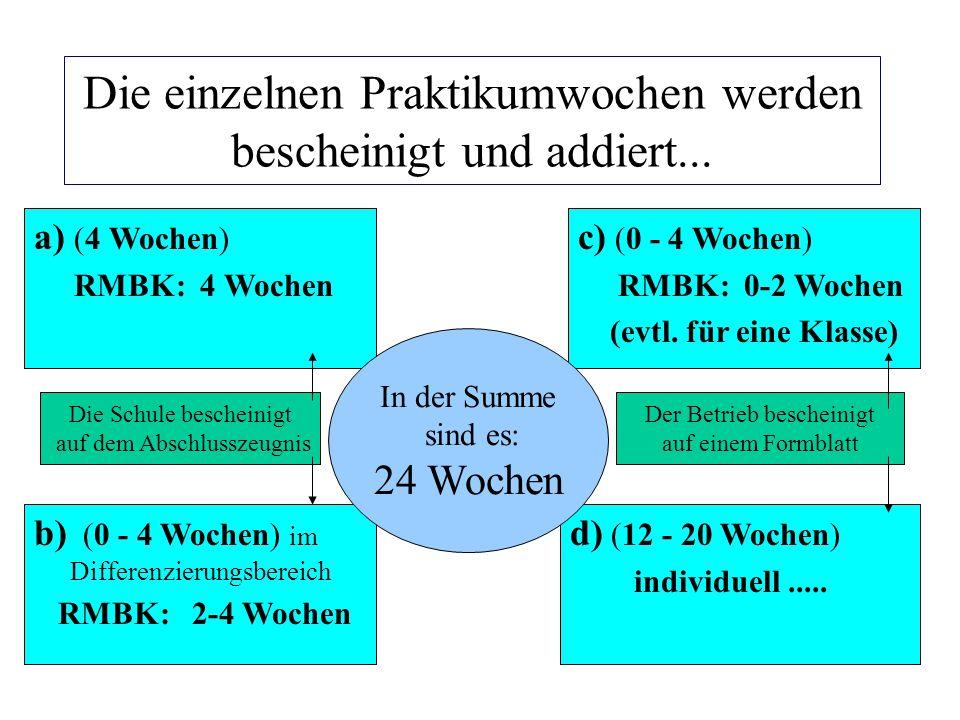 Rechenbeispiel: a) 4 Wochen (integriert) b) 4 Wochen (Differenzierungsbereich) c) 0 Wochen (während des Bildungsgangs) d)16 Wochen (Rest - außerschulisch) Summe:24 Wochen Mögliche Zusammensetzung der 16 restlichen Wochen : 1.