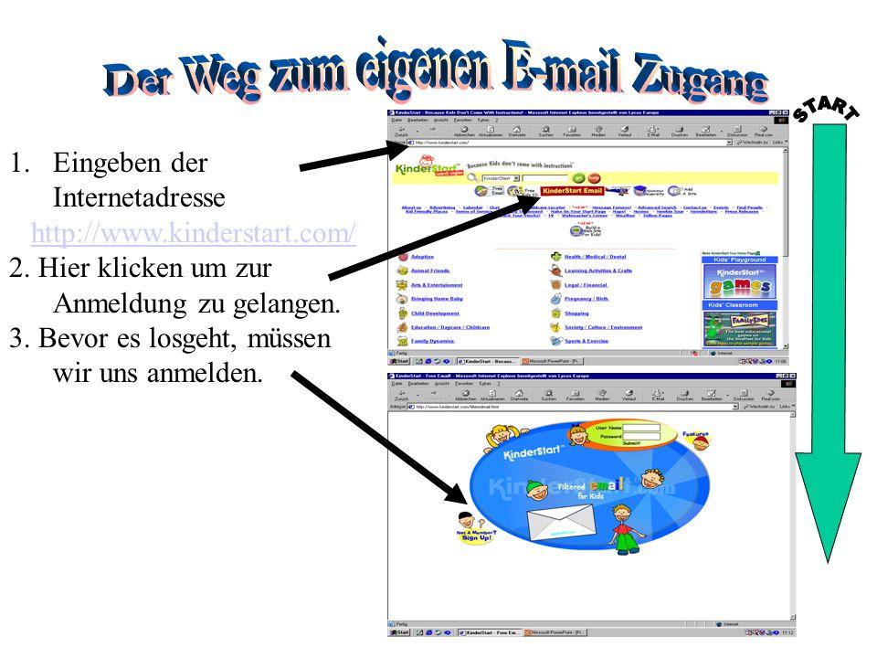 1.Eingeben der Internetadresse http://www.kinderstart.com/ 2. Hier klicken um zur Anmeldung zu gelangen. 3. Bevor es losgeht, müssen wir uns anmelden.