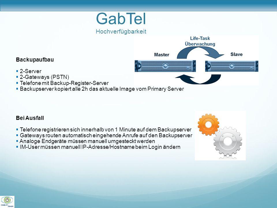 GabTel Hochverfügbarkeit Backupaufbau  2-Server  2-Gateways (PSTN)  Telefone mit Backup-Register-Server  Backupserver kopiert alle 2h das aktuelle