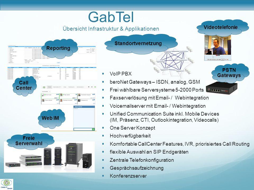  VoIP PBX  beroNet Gateways – ISDN, analog, GSM  Frei wählbare Serversysteme 5-2000 Ports  Faxserverlösung mit Email- / Webintegration  Voicemail