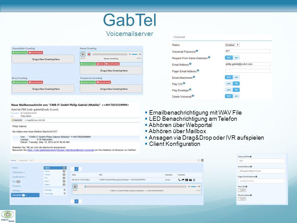 GabTel Voicemailserver  Emailbenachrichtigung mit WAV File  LED Benachrichtigung am Telefon  Abhören über Webportal  Abhören über Mailbox  Ansage