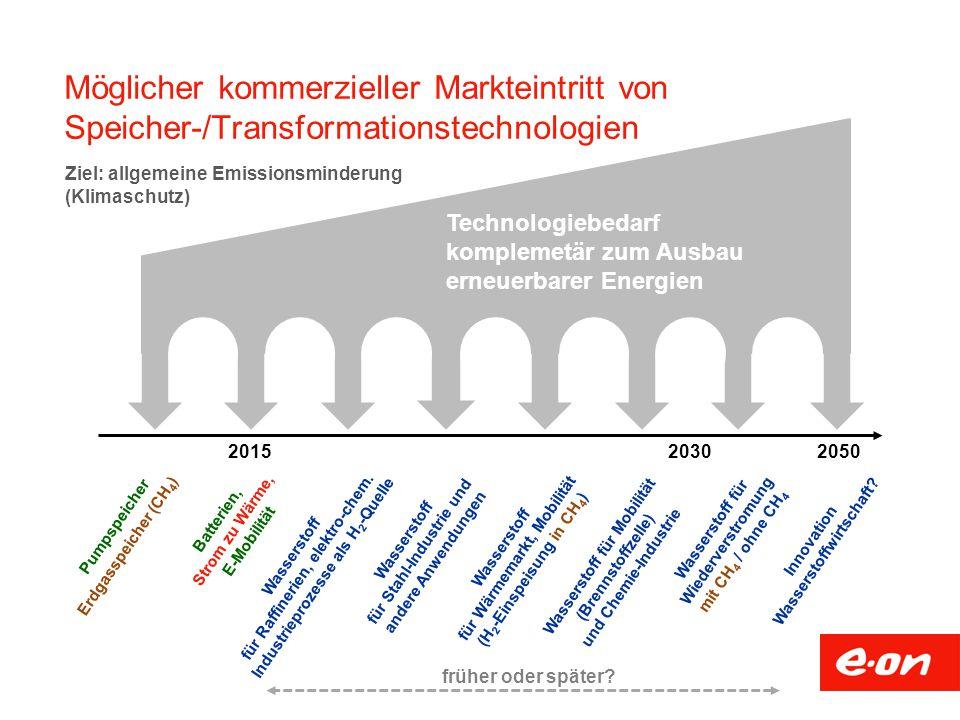 Möglicher kommerzieller Markteintritt von Speicher-/Transformationstechnologien Technologiebedarf komplemetär zum Ausbau erneuerbarer Energien Erdgasspeicher (CH 4 ) Wasserstoff für Raffinerien, elektro-chem.
