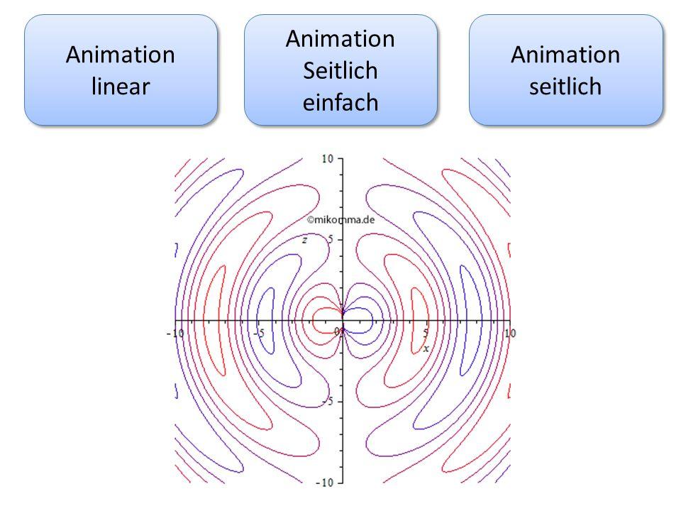 Animation linear Animation linear Animation Seitlich einfach Animation Seitlich einfach Animation seitlich Animation seitlich