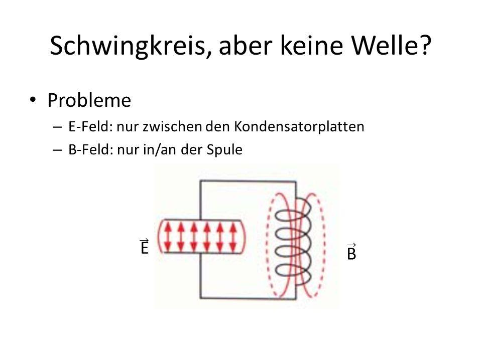Schwingkreis, aber keine Welle? Probleme – E-Feld: nur zwischen den Kondensatorplatten – B-Feld: nur in/an der Spule E B