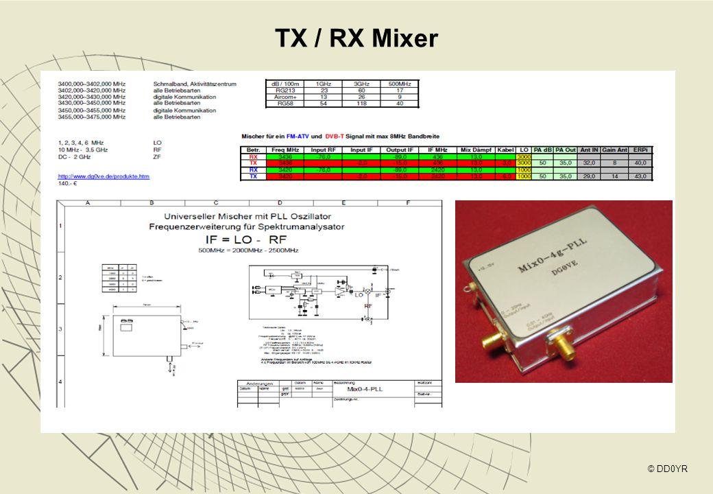 TX / RX Mixer © DD0YR