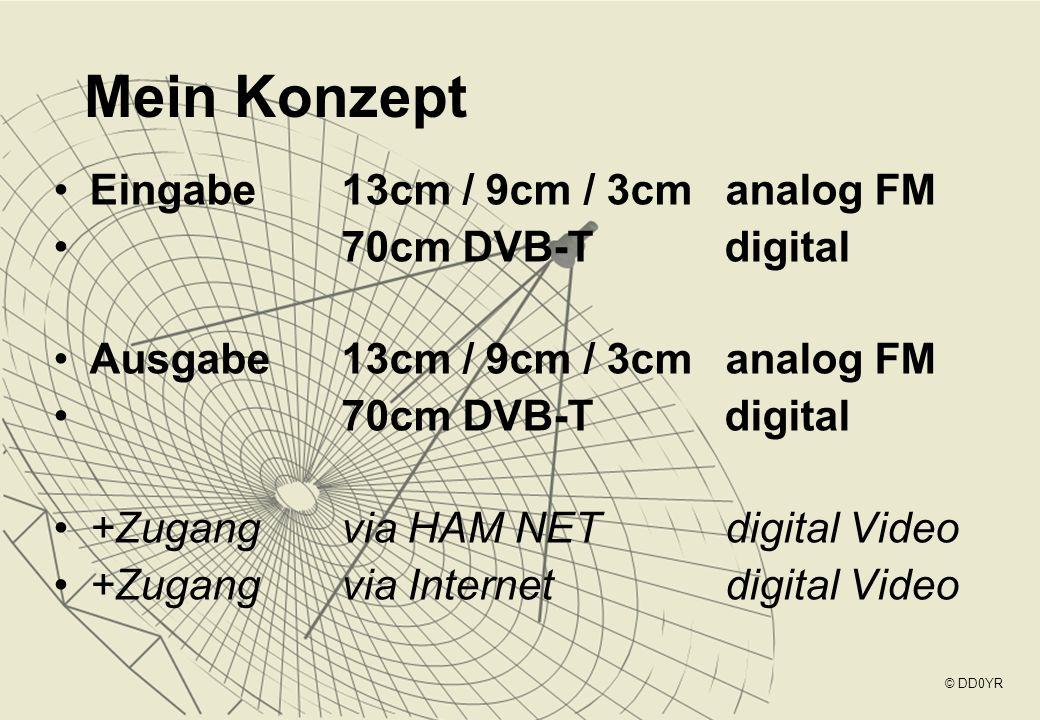Mein Konzept Eingabe13cm / 9cm / 3cmanalog FM 70cm DVB-T digital Ausgabe13cm / 9cm / 3cmanalog FM 70cm DVB-T digital +Zugang via HAM NETdigital Video
