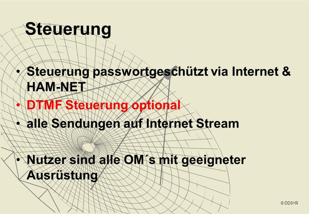 Steuerung passwortgeschützt via Internet & HAM-NET DTMF Steuerung optional alle Sendungen auf Internet Stream Nutzer sind alle OM´s mit geeigneter Aus