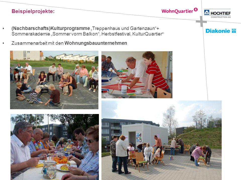 """Beispielprojekte: (Nachbarschafts)Kulturprogramme """"Treppenhaus und Gartenzaun + Sommerakademie """"Sommer vorm Balkon , Herbstfestival, KulturQuartier x Zusammenarbeit mit den Wohnungsbauunternehmen"""