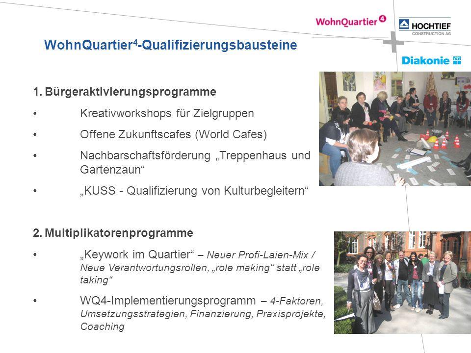 """WohnQuartier 4 -Qualifizierungsbausteine 1.Bürgeraktivierungsprogramme Kreativworkshops für Zielgruppen Offene Zukunftscafes (World Cafes) Nachbarschaftsförderung """"Treppenhaus und Gartenzaun """"KUSS - Qualifizierung von Kulturbegleitern 2.Multiplikatorenprogramme """"Keywork im Quartier – Neuer Profi-Laien-Mix / Neue Verantwortungsrollen, """"role making statt """"role taking WQ4-Implementierungsprogramm – 4-Faktoren, Umsetzungsstrategien, Finanzierung, Praxisprojekte, Coaching"""