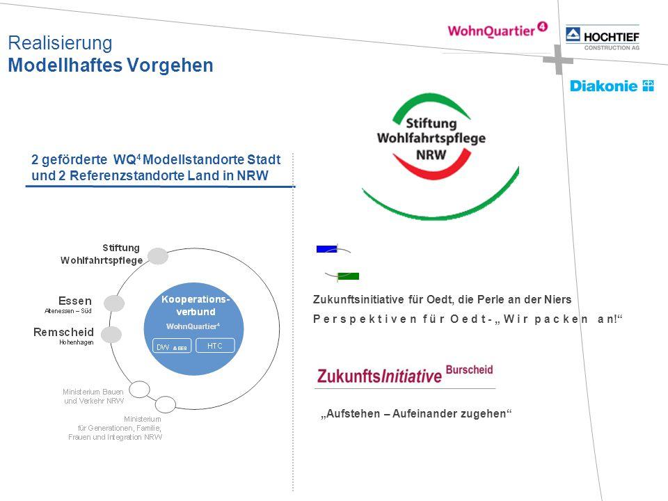 """2 geförderte WQ 4 Modellstandorte Stadt und 2 Referenzstandorte Land in NRW Realisierung Modellhaftes Vorgehen Zukunftsinitiative für Oedt, die Perle an der Niers P e r s p e k t i v e n f ü r O e d t - """" W i r p a c k e n a n! """"Aufstehen – Aufeinander zugehen"""