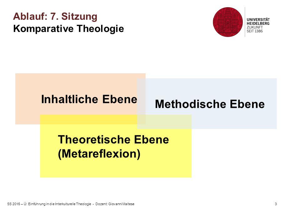 SS 2015 – Ü: Einführung in die Interkulturelle Theologie - Dozent: Giovanni Maltese3 Inhaltliche Ebene Theoretische Ebene (Metareflexion) Methodische Ebene Ablauf: 7.