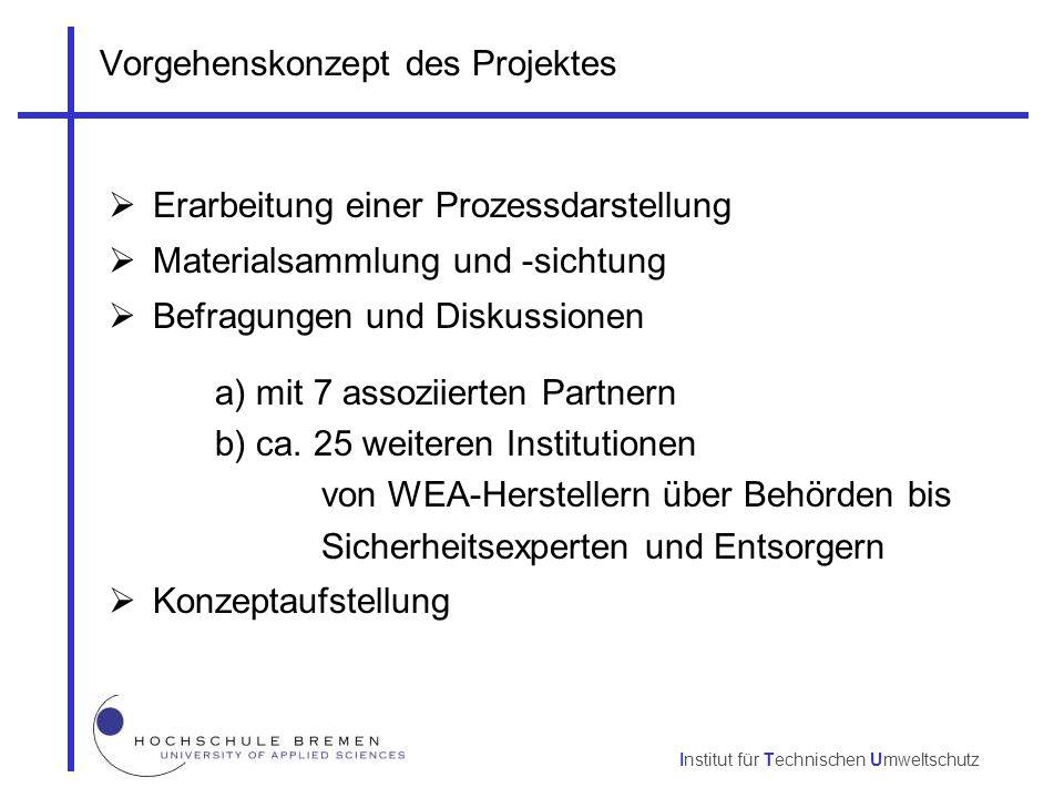 Institut für Technischen Umweltschutz Vorgehenskonzept des Projektes  Erarbeitung einer Prozessdarstellung  Materialsammlung und -sichtung  Befragu