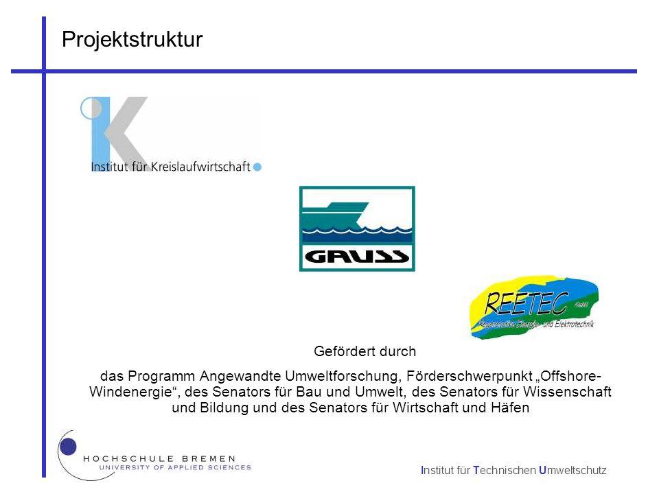 """Institut für Technischen Umweltschutz Projektstruktur Gefördert durch das Programm Angewandte Umweltforschung, Förderschwerpunkt """"Offshore- Windenergi"""