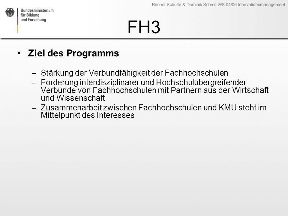 FH3 Ziel des Programms –Stärkung der Verbundfähigkeit der Fachhochschulen –Förderung interdisziplinärer und Hochschulübergreifender Verbünde von Fachhochschulen mit Partnern aus der Wirtschaft und Wissenschaft –Zusammenarbeit zwischen Fachhochschulen und KMU steht im Mittelpunkt des Interesses