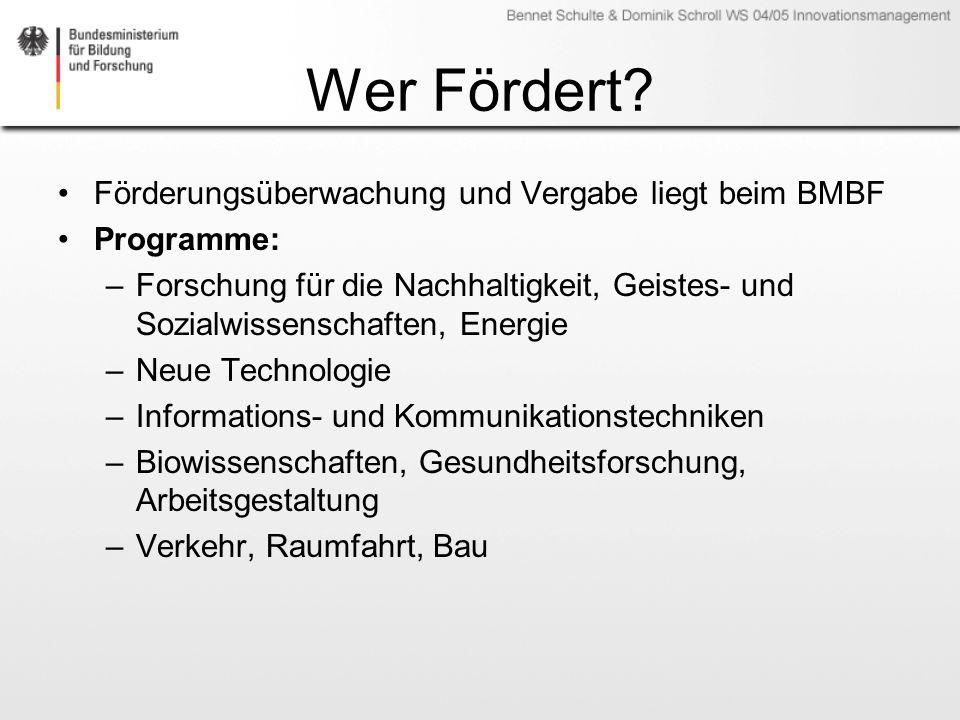 Wer Fördert? Förderungsüberwachung und Vergabe liegt beim BMBF Programme: –Forschung für die Nachhaltigkeit, Geistes- und Sozialwissenschaften, Energi