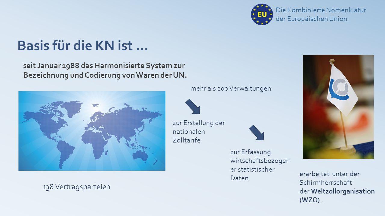 Basis für die KN ist … Die Kombinierte Nomenklatur der Europäischen Union erarbeitet unter der Schirmherrschaft der Weltzollorganisation (WZO). seit J
