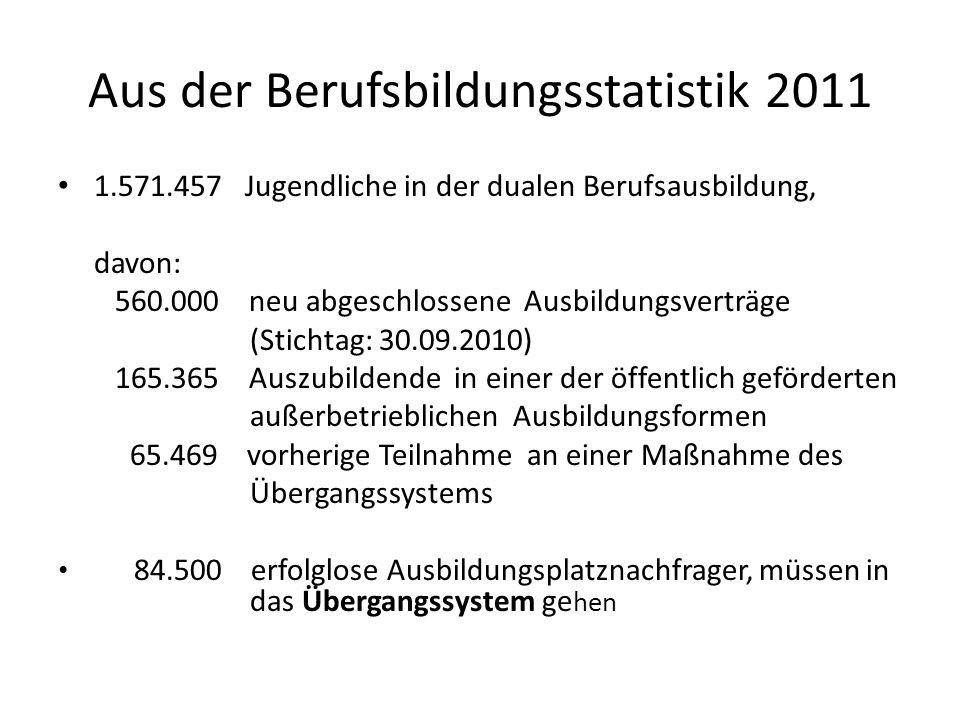 Aus der Berufsbildungsstatistik 2011 1.571.457 Jugendliche in der dualen Berufsausbildung, davon: 560.000 neu abgeschlossene Ausbildungsverträge (Stic