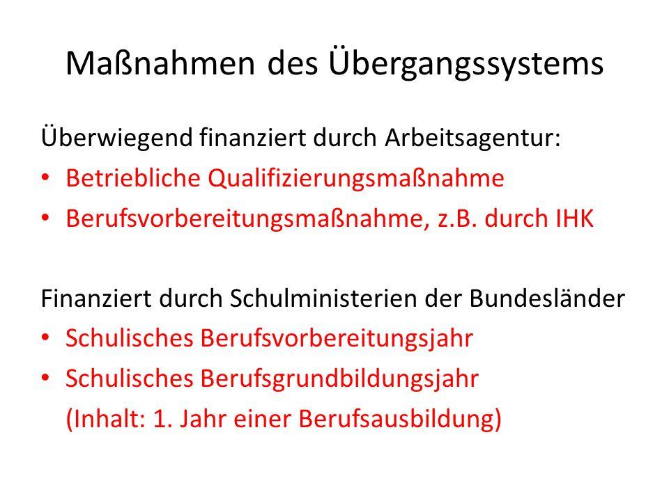 Maßnahmen des Übergangssystems Überwiegend finanziert durch Arbeitsagentur: Betriebliche Qualifizierungsmaßnahme Berufsvorbereitungsmaßnahme, z.B.