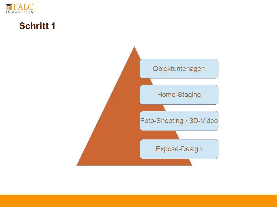 Schritt 2 Interessenten mit klaren Kaufprofil, gesicherter Finanzierung & hoher Entscheidungskompetenz