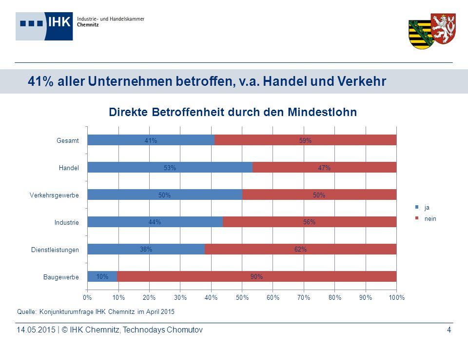 © IHK | Chemnitz, Technodays Chomutov14.05.2015 4 41% aller Unternehmen betroffen, v.a.