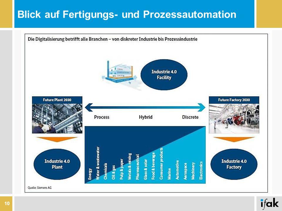 Blick auf Fertigungs- und Prozessautomation 10