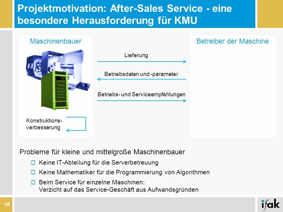Projektmotivation: After-Sales Service - eine besondere Herausforderung für KMU 18 Maschinenbauer Betreiber der Maschine Lieferung Betriebsdaten und -