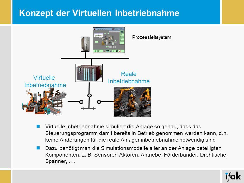 Konzept der Virtuellen Inbetriebnahme Virtuelle Inbetriebnahme simuliert die Anlage so genau, dass das Steuerungsprogramm damit bereits in Betrieb genommen werden kann, d.h.